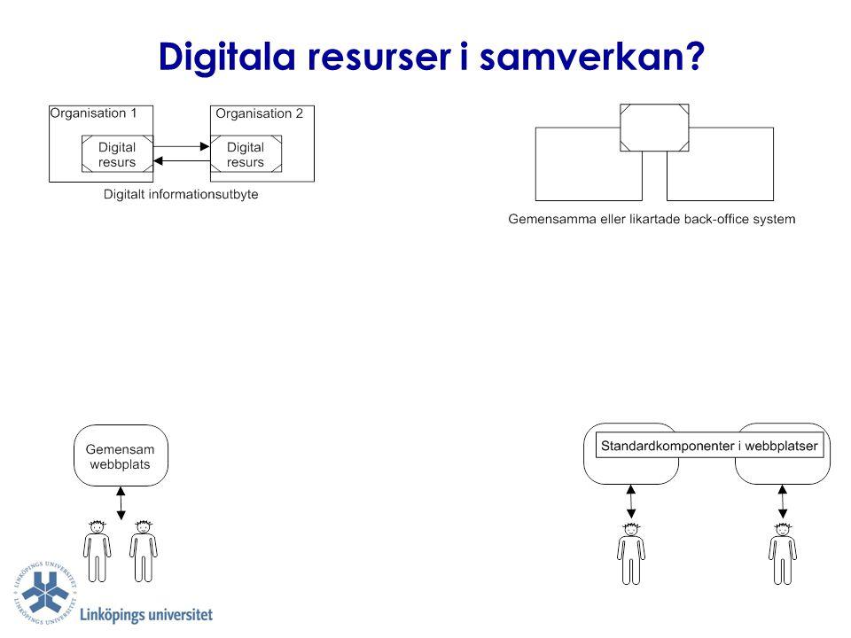 Digitala resurser i samverkan