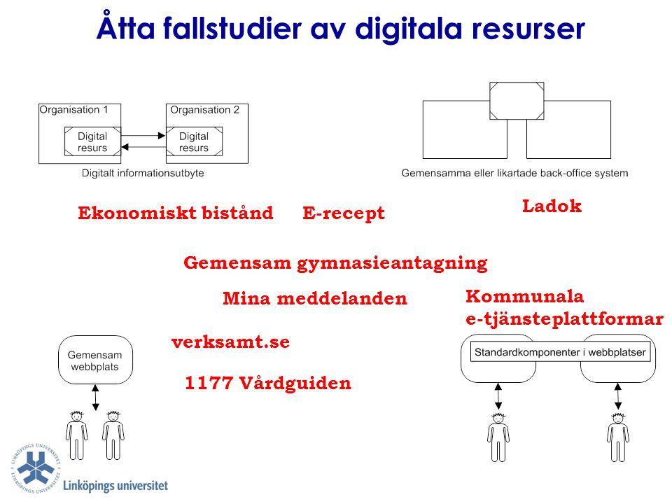 Åtta fallstudier av digitala resurser