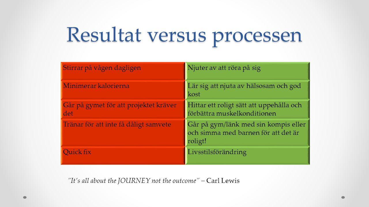 Resultat versus processen