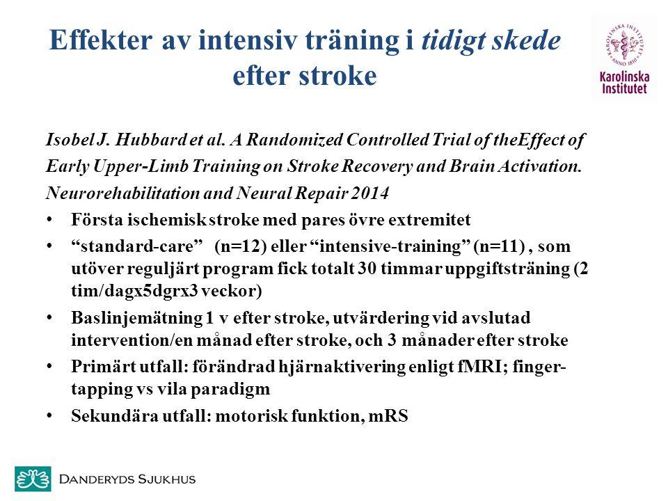 Effekter av intensiv träning i tidigt skede efter stroke