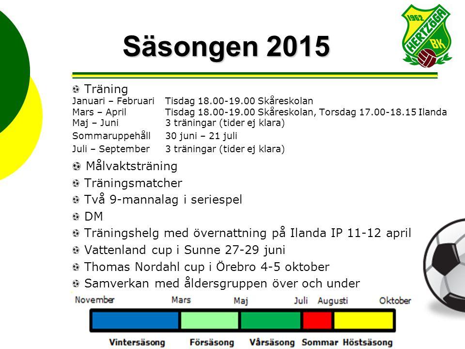 Säsongen 2015 Målvaktsträning