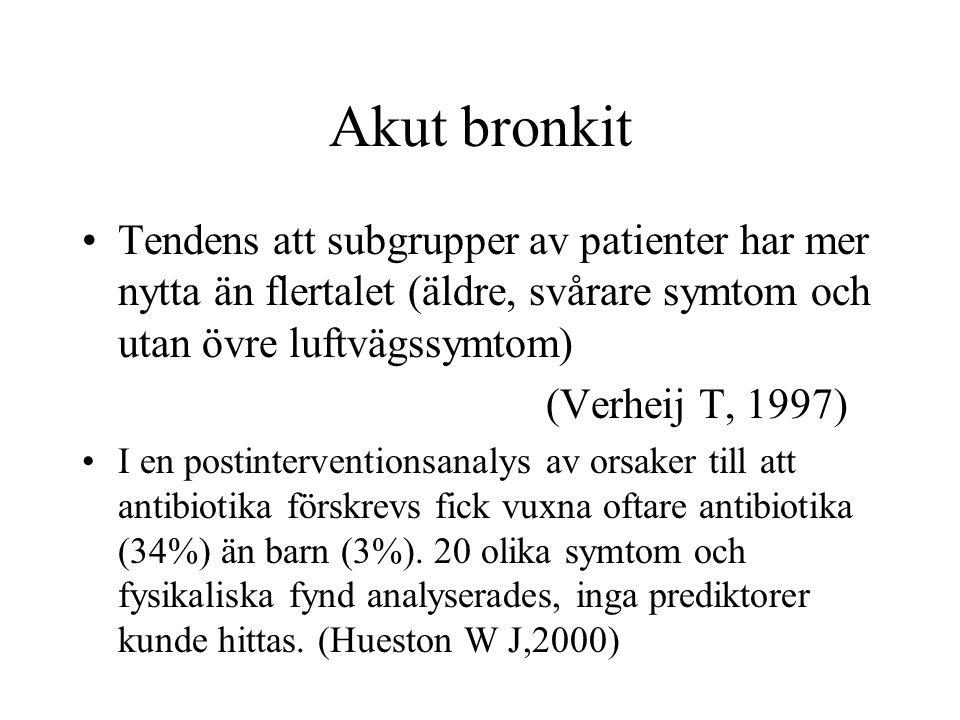 Akut bronkit Tendens att subgrupper av patienter har mer nytta än flertalet (äldre, svårare symtom och utan övre luftvägssymtom)