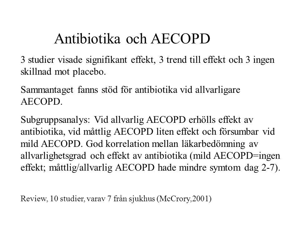 Antibiotika och AECOPD