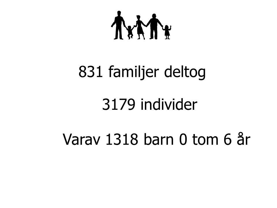 831 familjer deltog 3179 individer Varav 1318 barn 0 tom 6 år