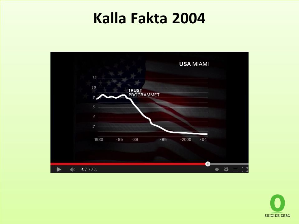 Kalla Fakta 2004 https://www.youtube.com/watch v=XH-5is2KiFA