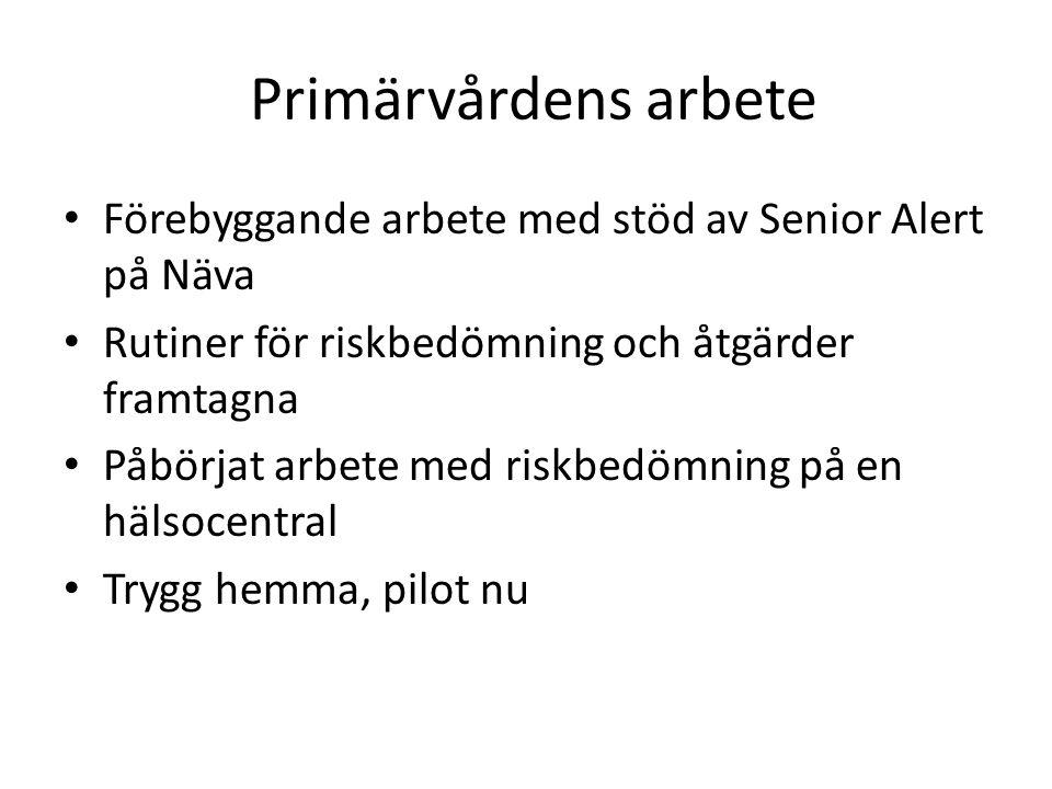 Primärvårdens arbete Förebyggande arbete med stöd av Senior Alert på Näva. Rutiner för riskbedömning och åtgärder framtagna.