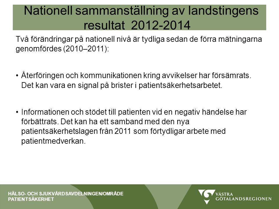 Nationell sammanställning av landstingens resultat 2012-2014