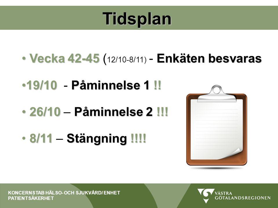Tidsplan Vecka 42-45 (12/10-8/11) - Enkäten besvaras