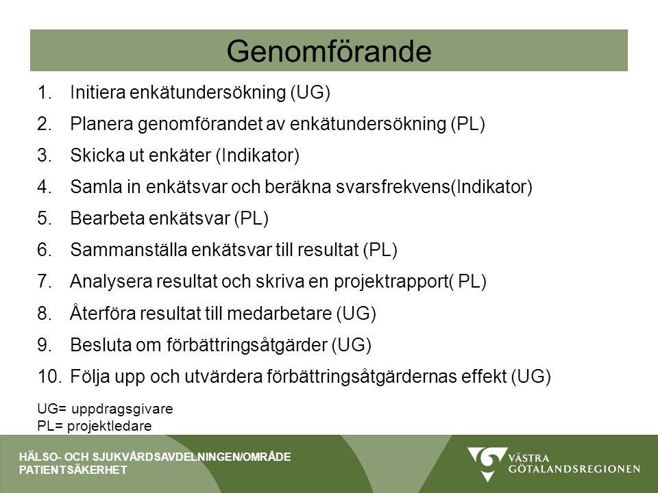 Genomförande Initiera enkätundersökning (UG)