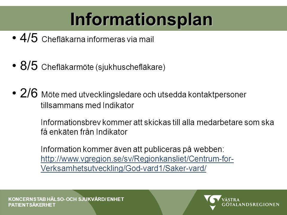 Informationsplan 4/5 Chefläkarna informeras via mail