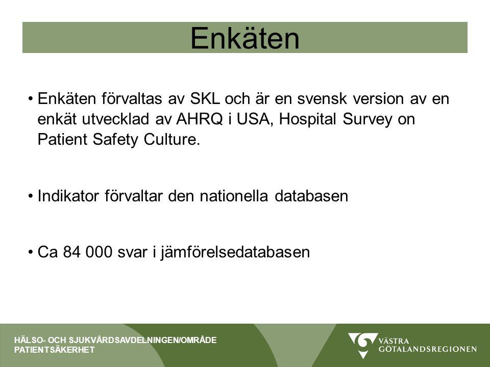 Enkäten Enkäten förvaltas av SKL och är en svensk version av en enkät utvecklad av AHRQ i USA, Hospital Survey on Patient Safety Culture.