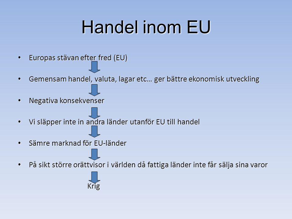 Handel inom EU Europas stävan efter fred (EU)