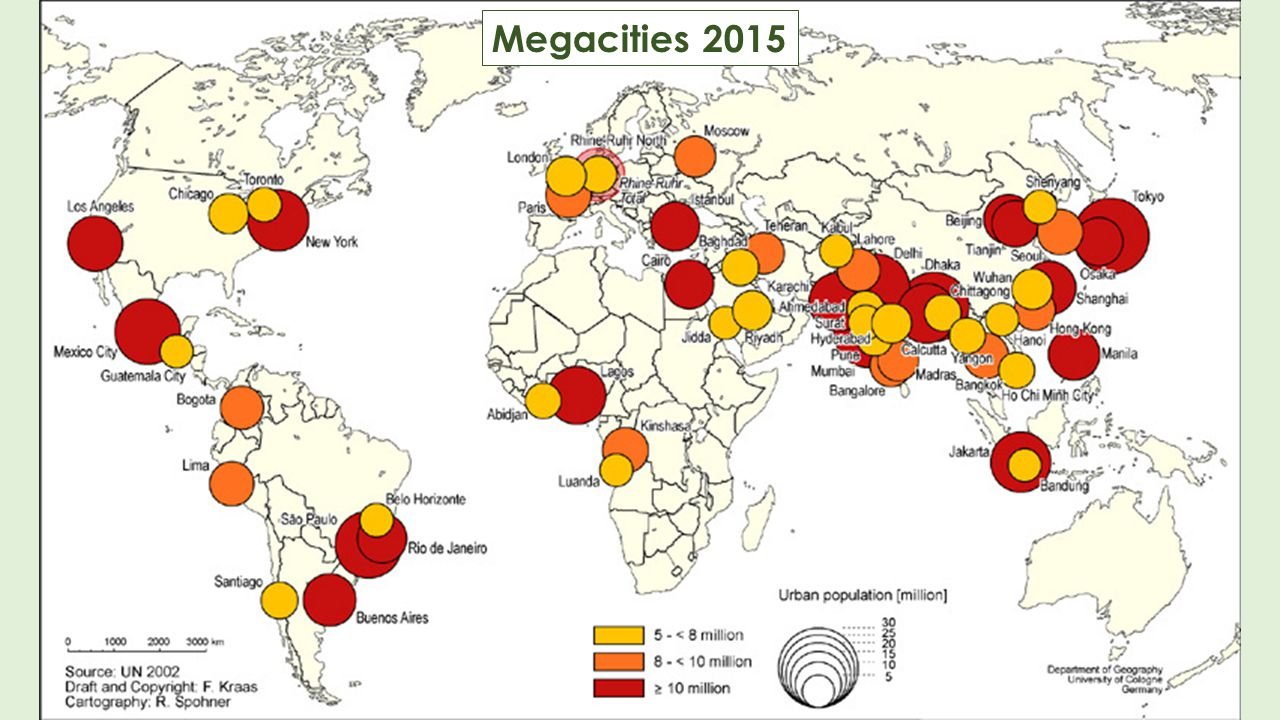 Megacities 2015