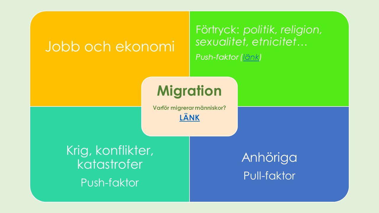 Varför migrerar människor