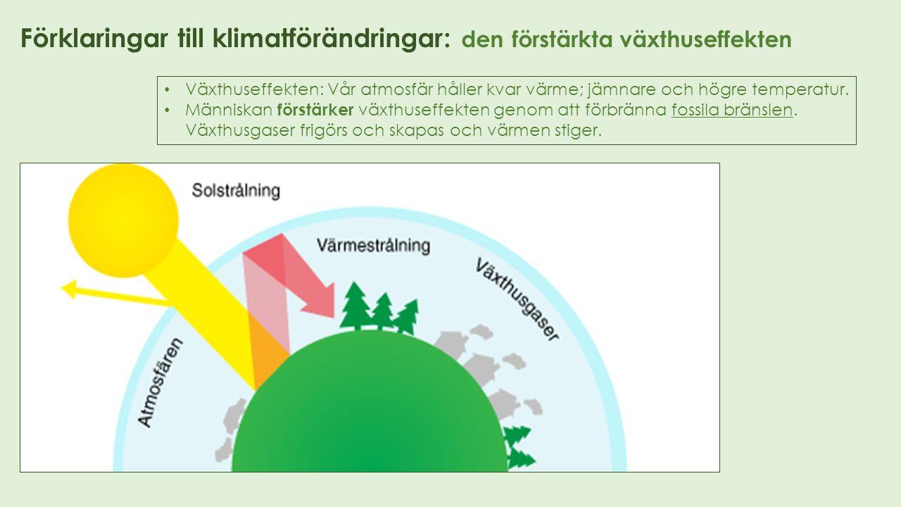 Förklaringar till klimatförändringar: den förstärkta växthuseffekten