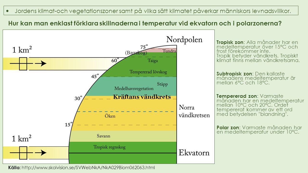 Jordens klimat-och vegetationszoner samt på vilka sätt klimatet påverkar människors levnadsvillkor.
