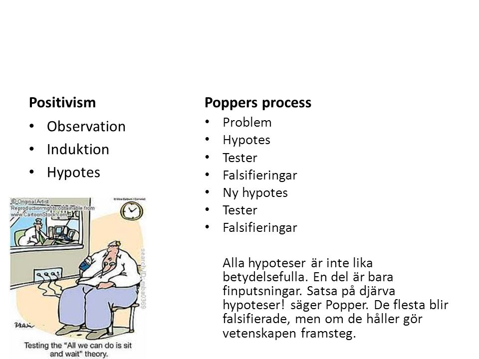 Positivism Poppers process Observation Induktion Hypotes Problem