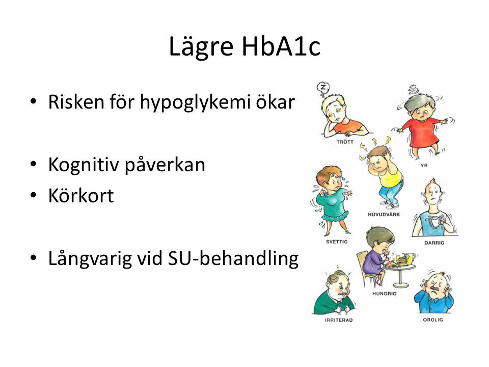 Lägre HbA1c Risken för hypoglykemi ökar Kognitiv påverkan Körkort