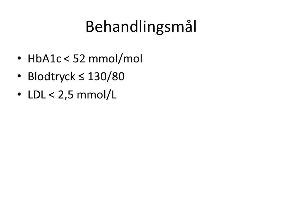 Behandlingsmål HbA1c < 52 mmol/mol Blodtryck ≤ 130/80