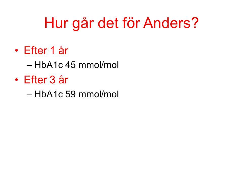 Hur går det för Anders Efter 1 år Efter 3 år HbA1c 45 mmol/mol