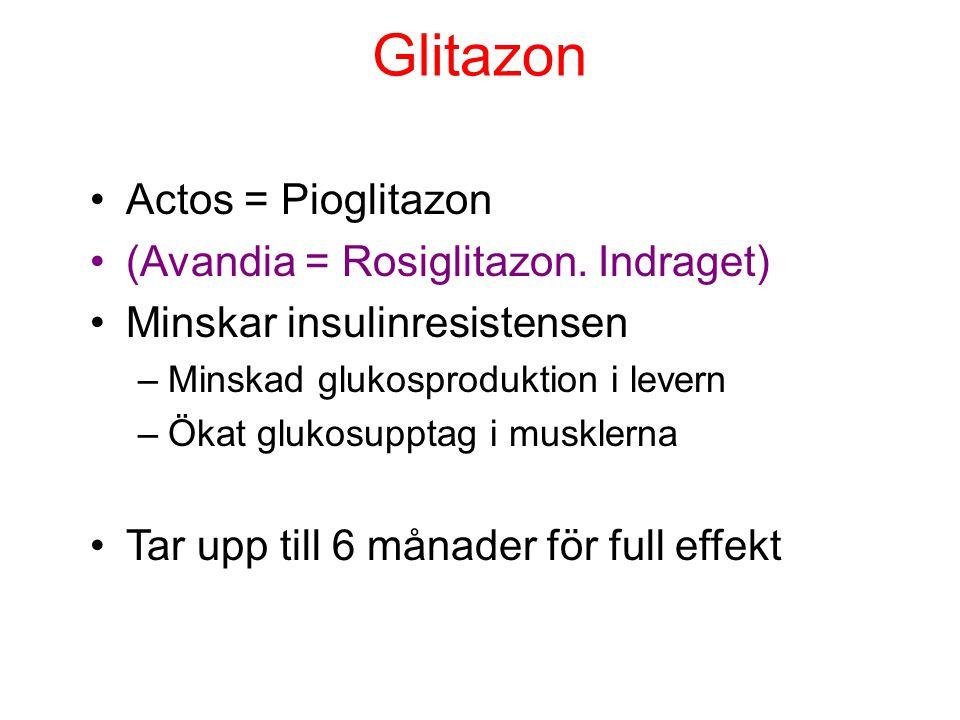 Glitazon Actos = Pioglitazon (Avandia = Rosiglitazon. Indraget)
