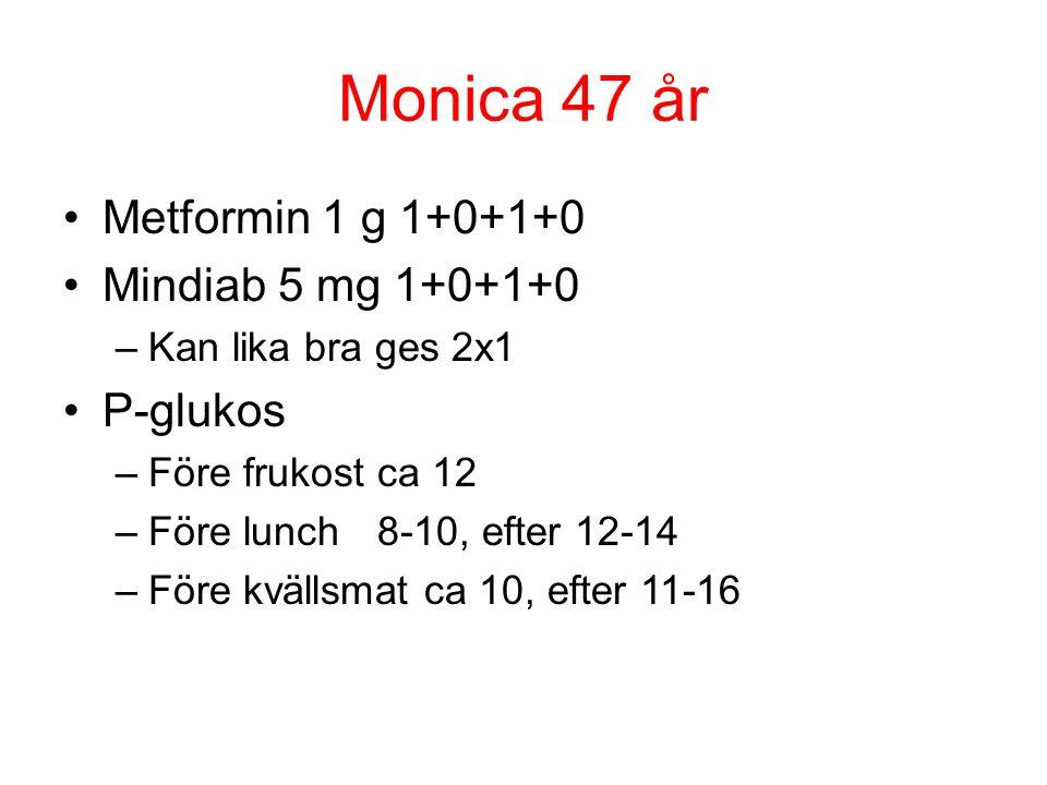 Monica 47 år Metformin 1 g 1+0+1+0 Mindiab 5 mg 1+0+1+0 P-glukos