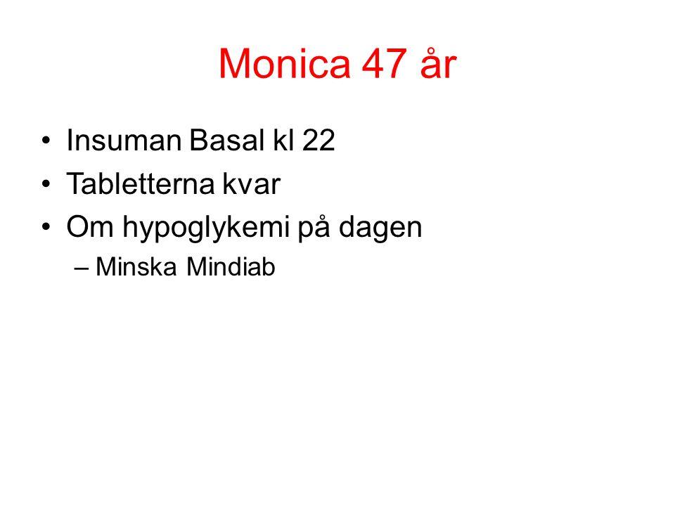 Monica 47 år Insuman Basal kl 22 Tabletterna kvar