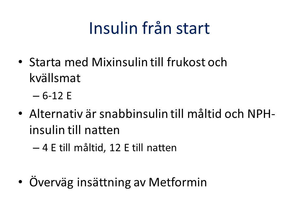 Insulin från start Starta med Mixinsulin till frukost och kvällsmat