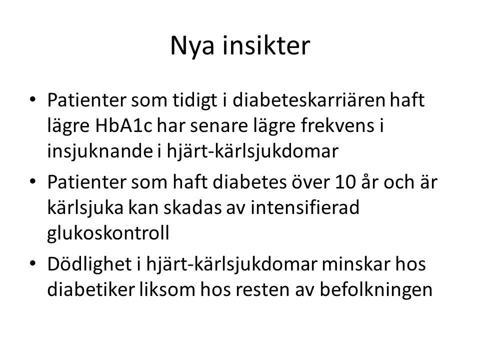 Nya insikter Patienter som tidigt i diabeteskarriären haft lägre HbA1c har senare lägre frekvens i insjuknande i hjärt-kärlsjukdomar.