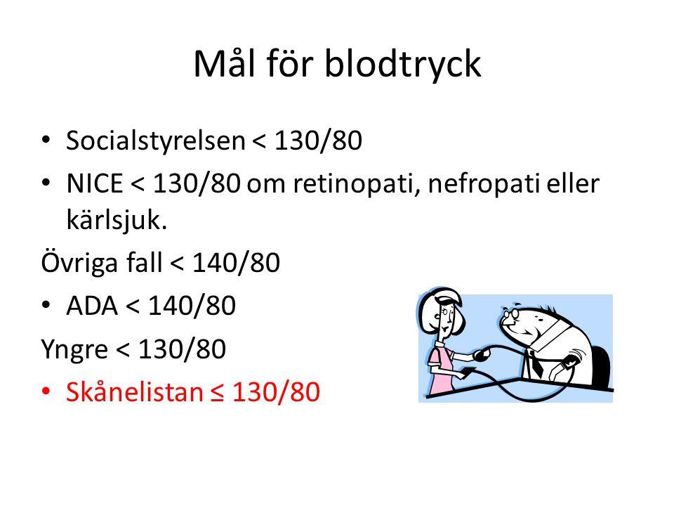 Mål för blodtryck Socialstyrelsen < 130/80