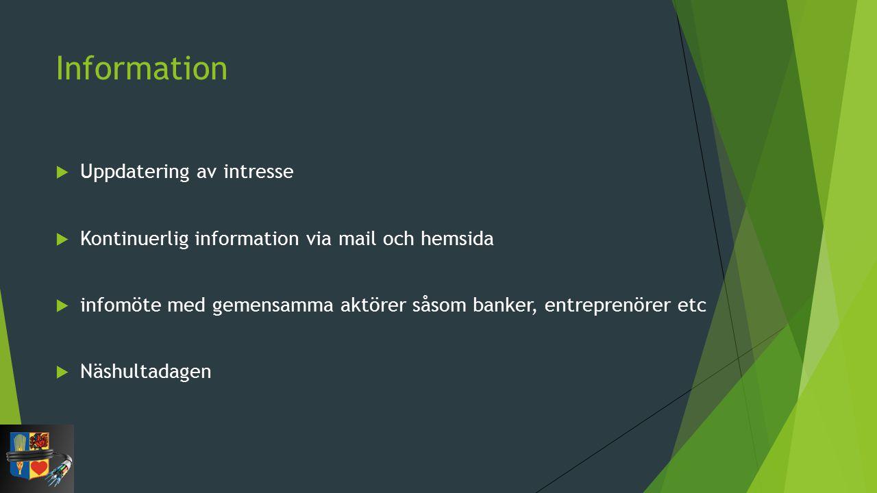 Information Uppdatering av intresse