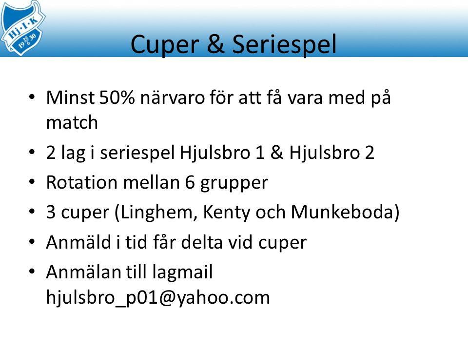 Cuper & Seriespel Minst 50% närvaro för att få vara med på match
