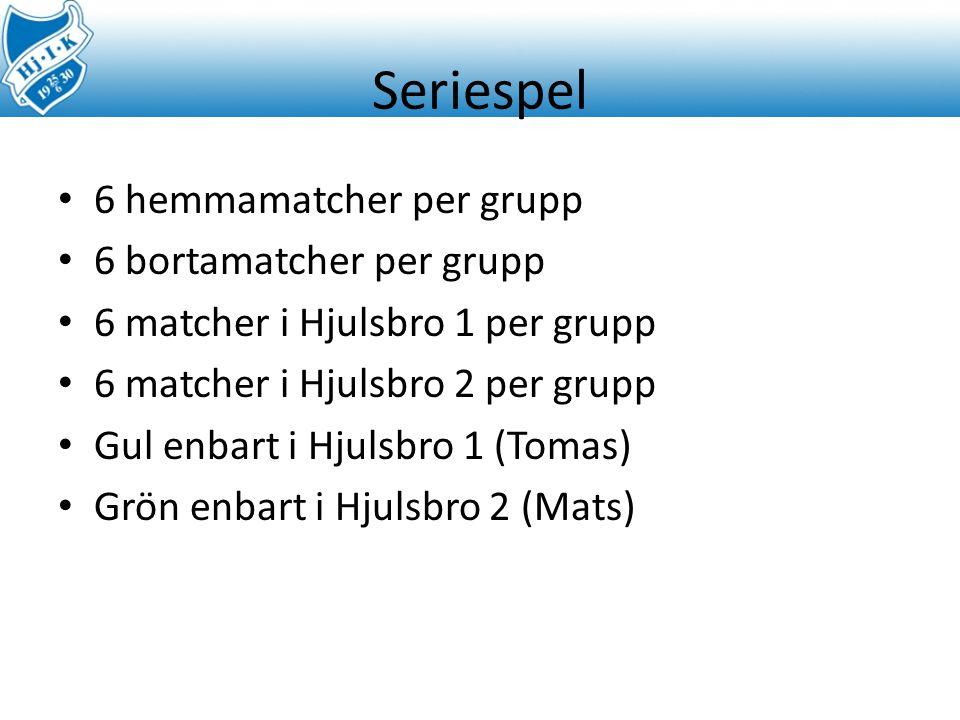 Seriespel 6 hemmamatcher per grupp 6 bortamatcher per grupp