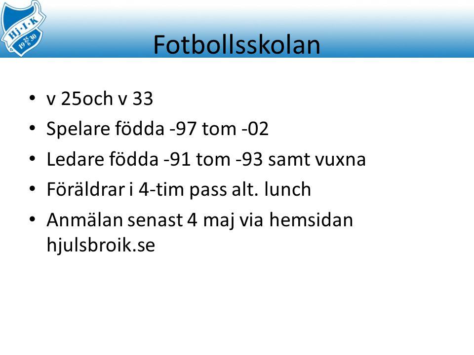 Fotbollsskolan v 25och v 33 Spelare födda -97 tom -02