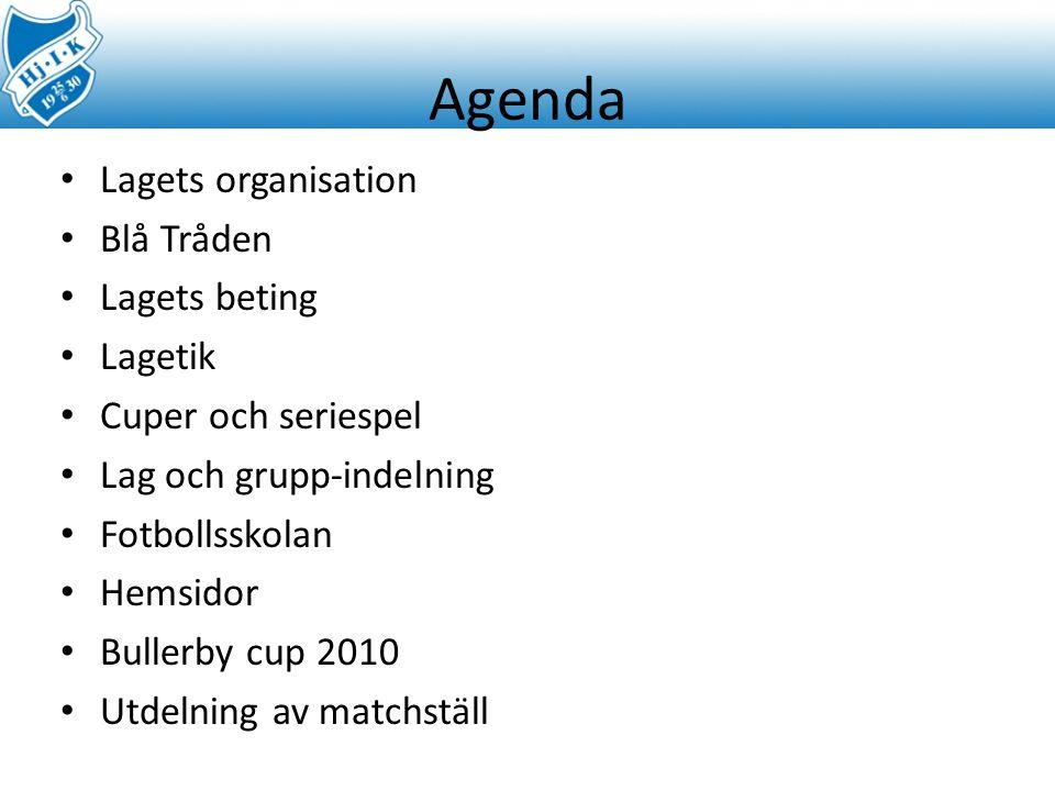 Agenda Lagets organisation Blå Tråden Lagets beting Lagetik