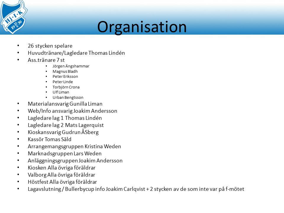 Organisation 26 stycken spelare Huvudtränare/Lagledare Thomas Lindén