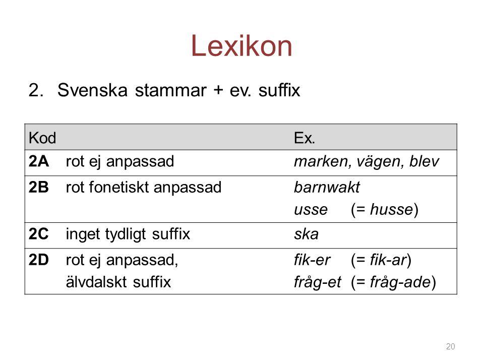 Lexikon Svenska stammar + ev. suffix Kod Ex. 2A rot ej anpassad