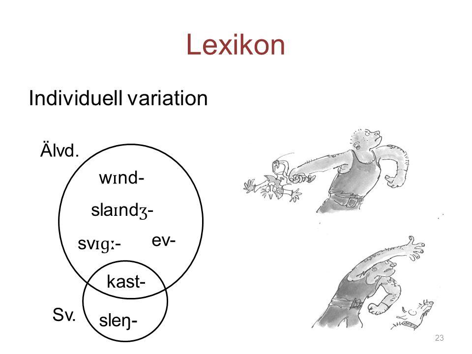 Lexikon Individuell variation Älvd. wɪnd- slaɪndʒ- ev- svɪɡː- kast-