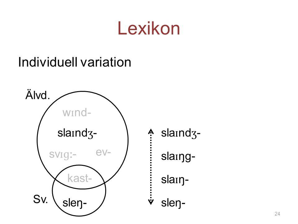 Lexikon Individuell variation Älvd. wɪnd- slaɪndʒ- slaɪndʒ- ev- svɪɡː-