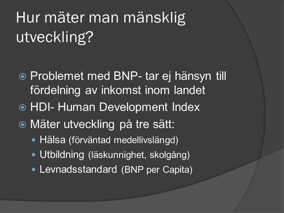 Hur mäter man mänsklig utveckling