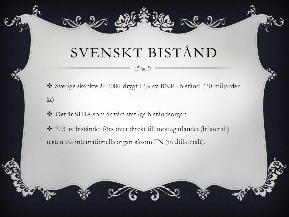 Svenskt bistånd Sverige skänkte år 2006 drygt 1 % av BNP i bistånd. (30 miljarder kr) Det är SIDA som är vårt statliga biståndsorgan.