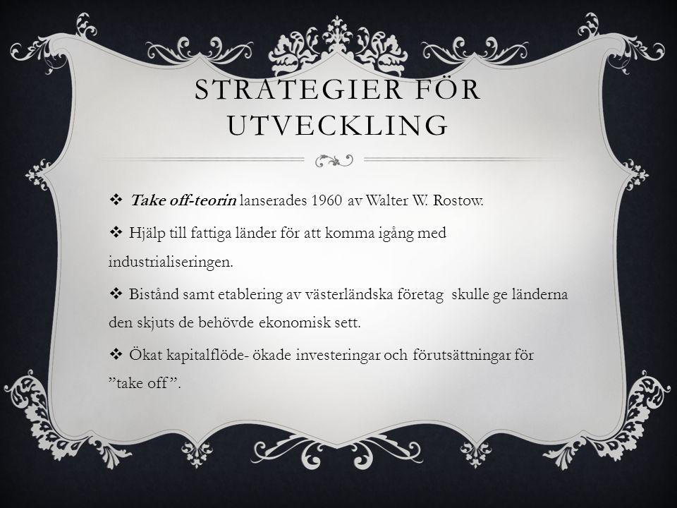 Strategier för utveckling