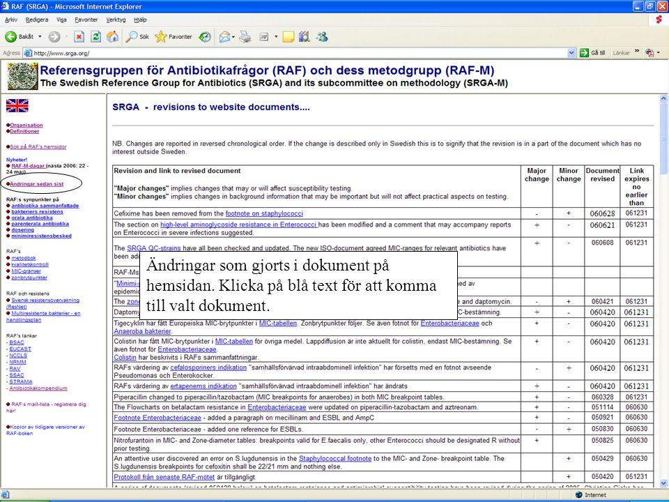 Ändringar som gjorts i dokument på hemsidan