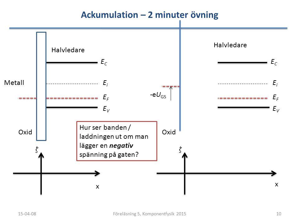 Ackumulation – 2 minuter övning