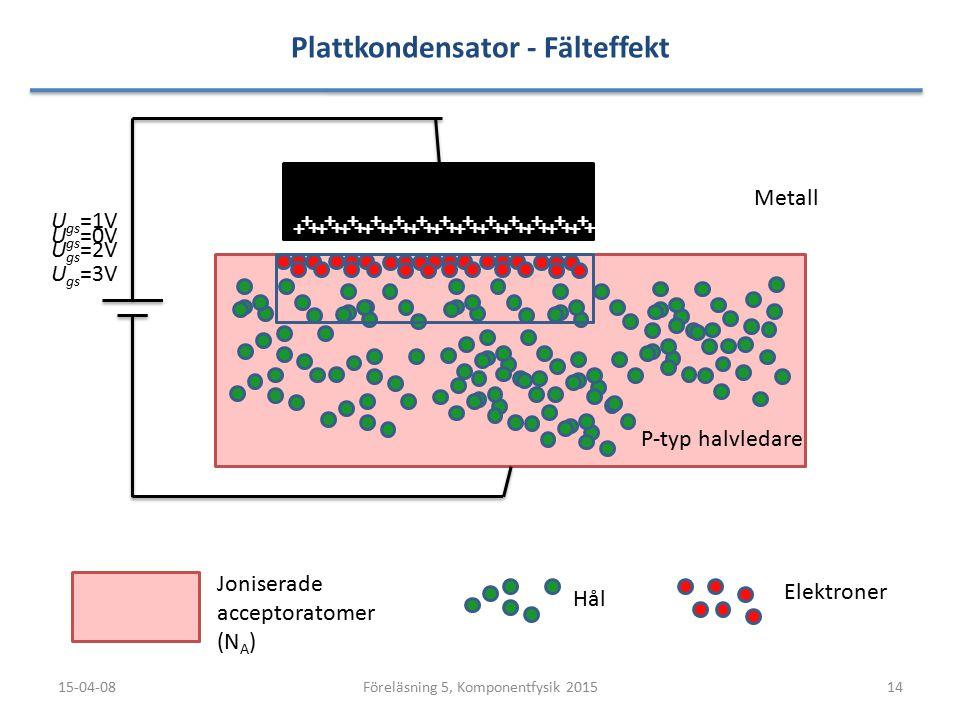 Plattkondensator - Fälteffekt