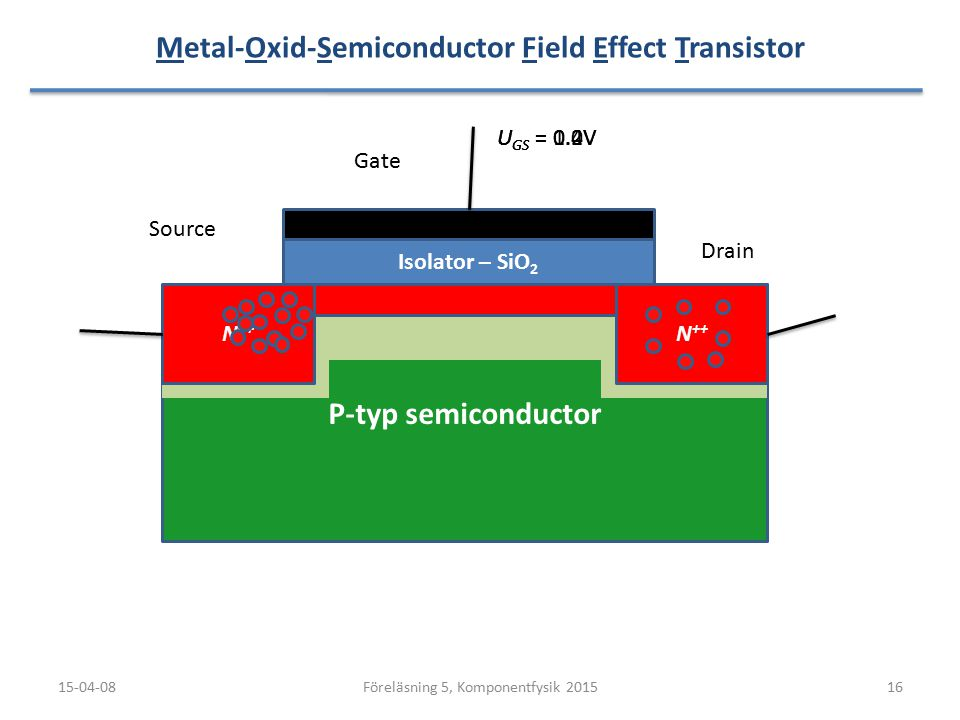 Metal-Oxid-Semiconductor Field Effect Transistor