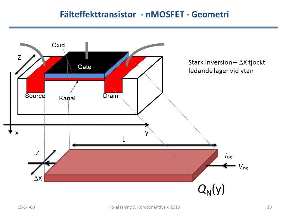 Fälteffekttransistor - nMOSFET - Geometri