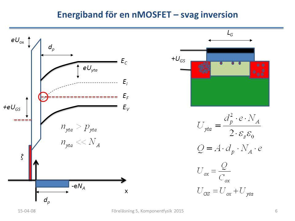 Energiband för en nMOSFET – svag inversion