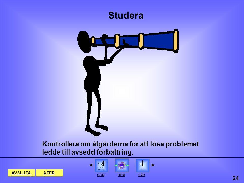 Studera Kontrollera om åtgärderna för att lösa problemet ledde till avsedd förbättring. AVSLUTA. ÅTER.