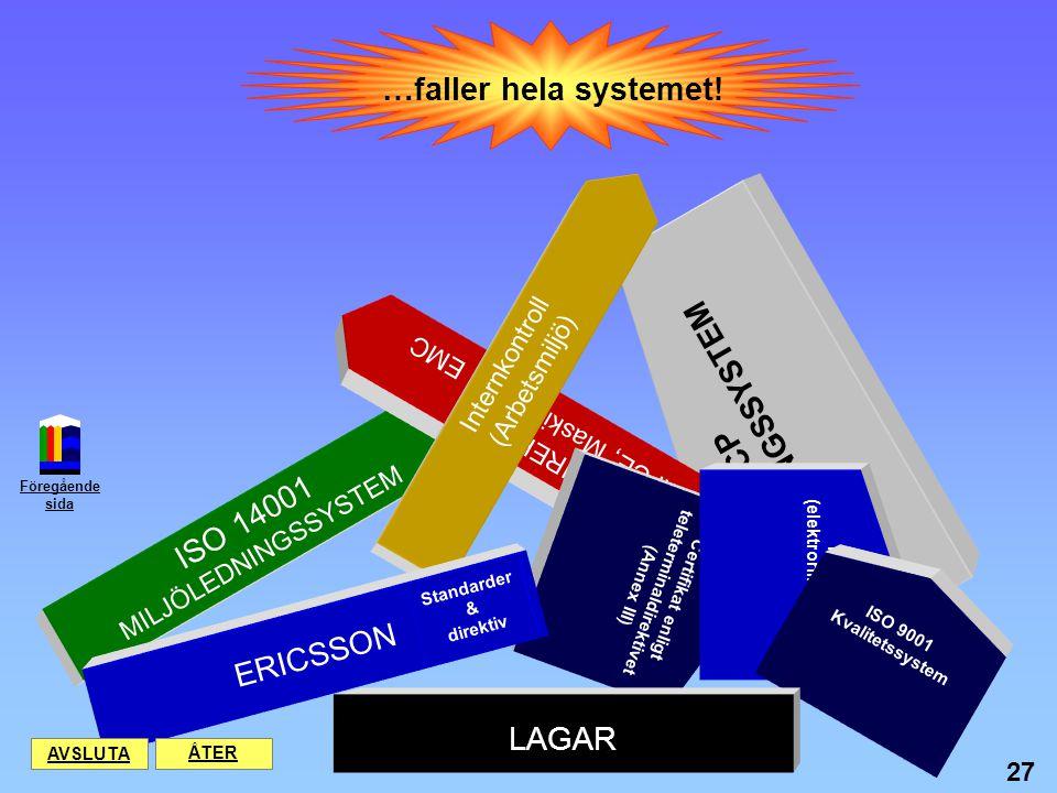 …faller hela systemet! LEDNINGSSYSTEM CP ISO 14001 ERICSSON LAGAR